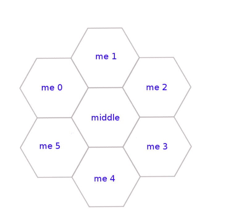 picture2hexagon
