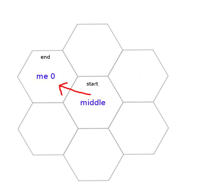 picture3hexagon